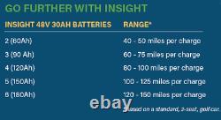 RELiON Insight Lithium 48 Volt Golf Cart Batteries